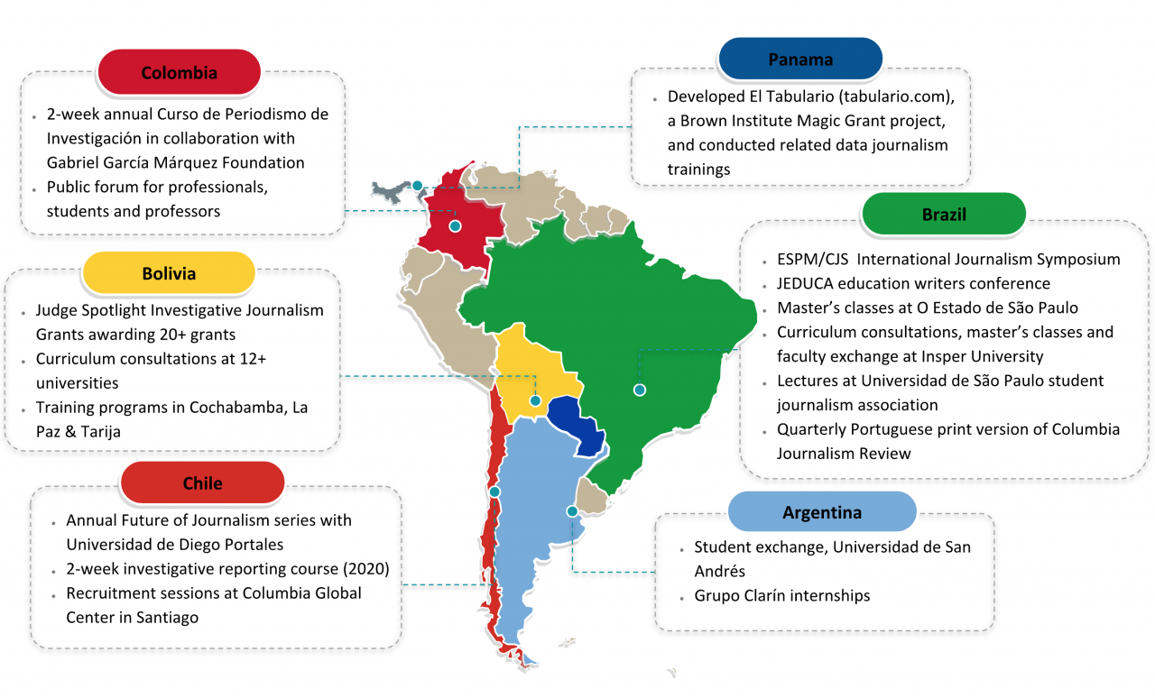 Map of Latin America Showing Columbia Journalism Initiatives